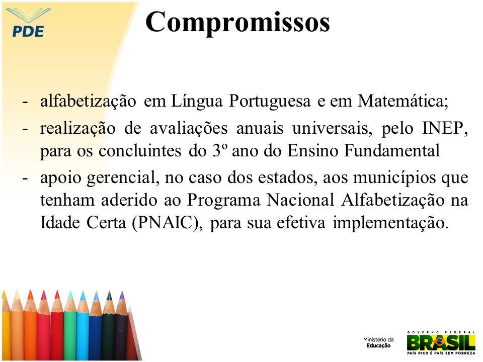 Compromissos alfabetização em Língua Portuguesa e em Matemática;
