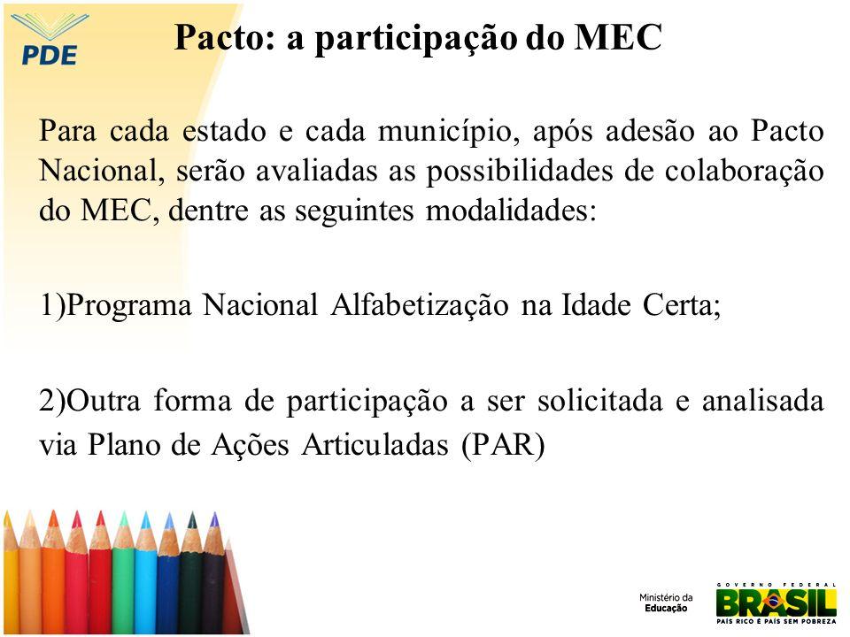 Pacto: a participação do MEC