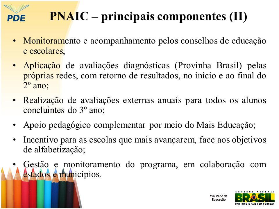 PNAIC – principais componentes (II)