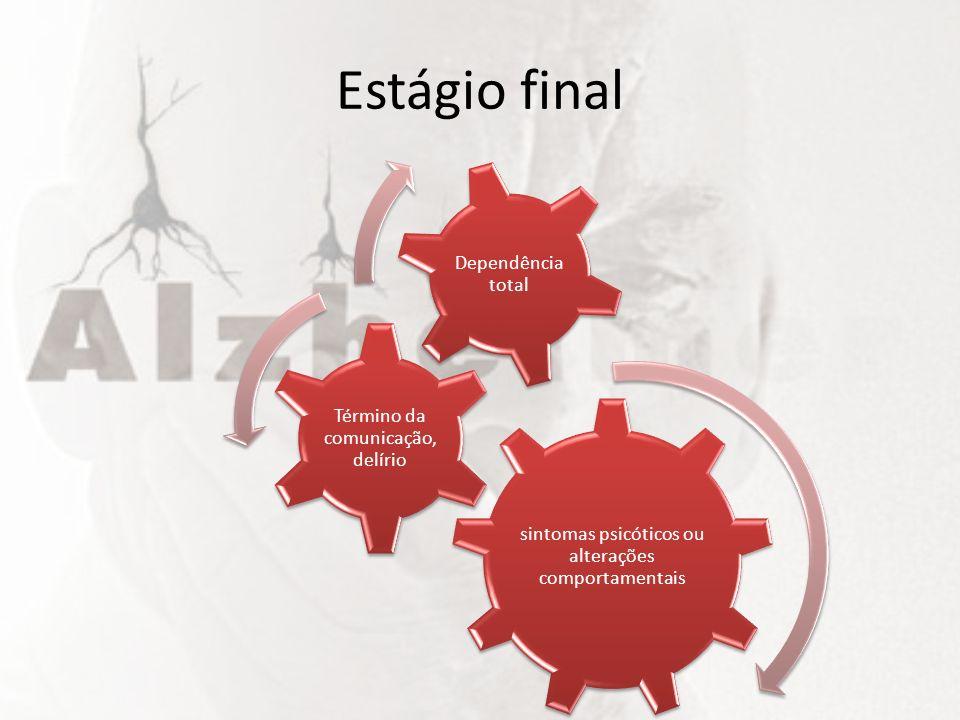 Estágio final sintomas psicóticos ou alterações comportamentais