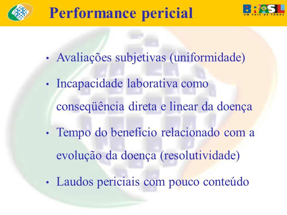 Performance pericial Avaliações subjetivas (uniformidade)