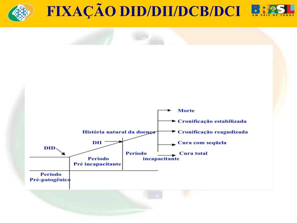 FIXAÇÃO DID/DII/DCB/DCI