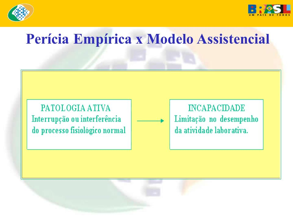 Perícia Empírica x Modelo Assistencial