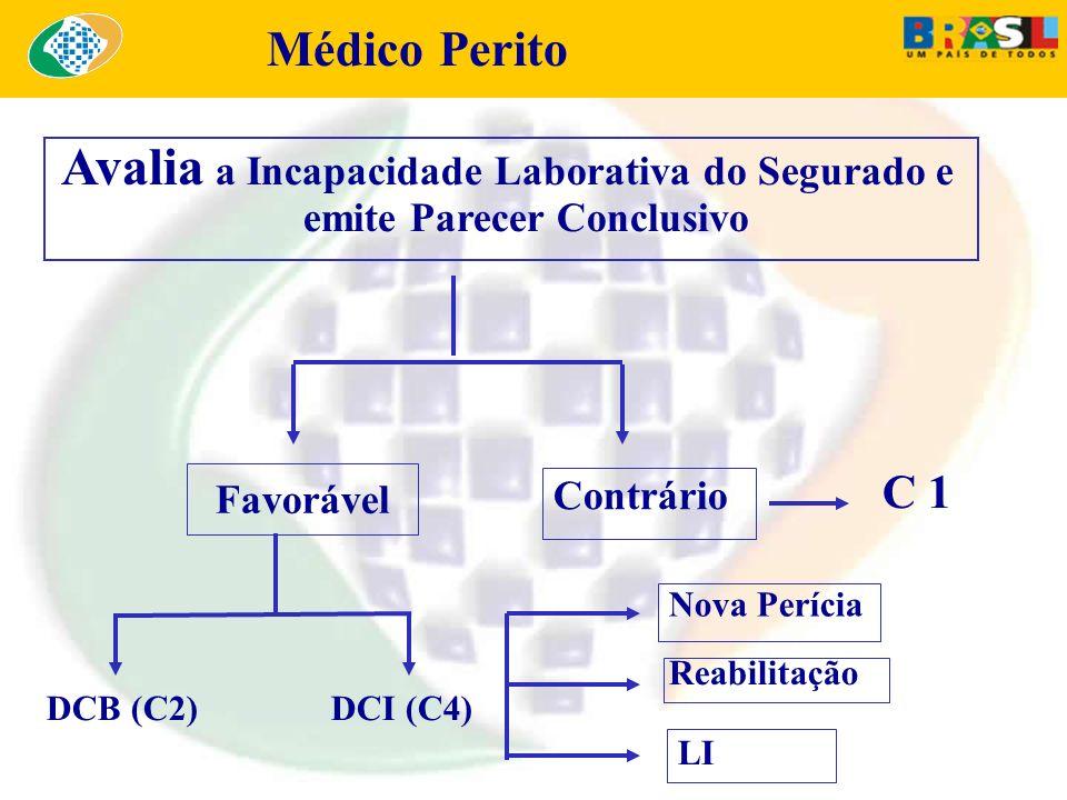 Médico Perito Avalia a Incapacidade Laborativa do Segurado e emite Parecer Conclusivo. C 1. Favorável.
