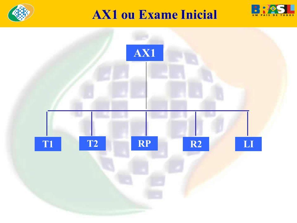 AX1 ou Exame Inicial AX1 T1 T2 RP R2 LI 36