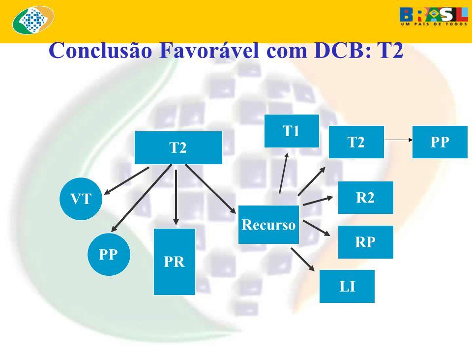 Conclusão Favorável com DCB: T2