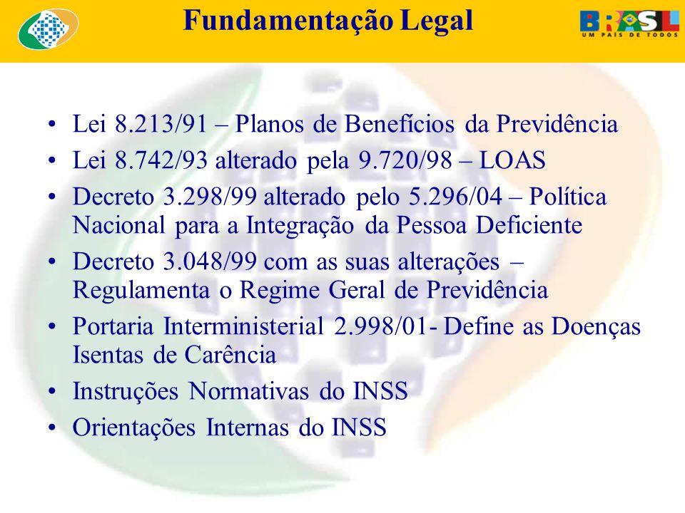 Fundamentação Legal Lei 8.213/91 – Planos de Benefícios da Previdência