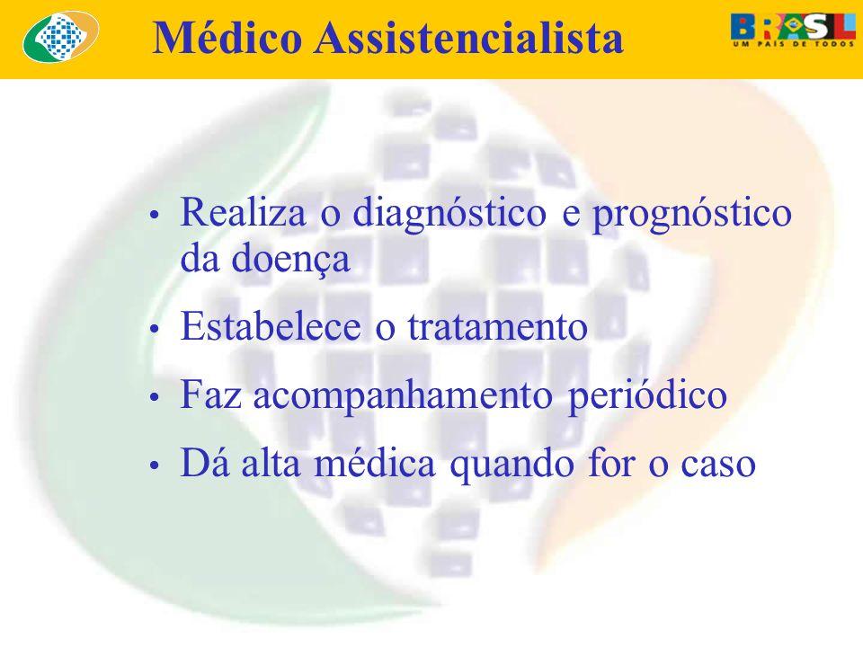 Médico Assistencialista