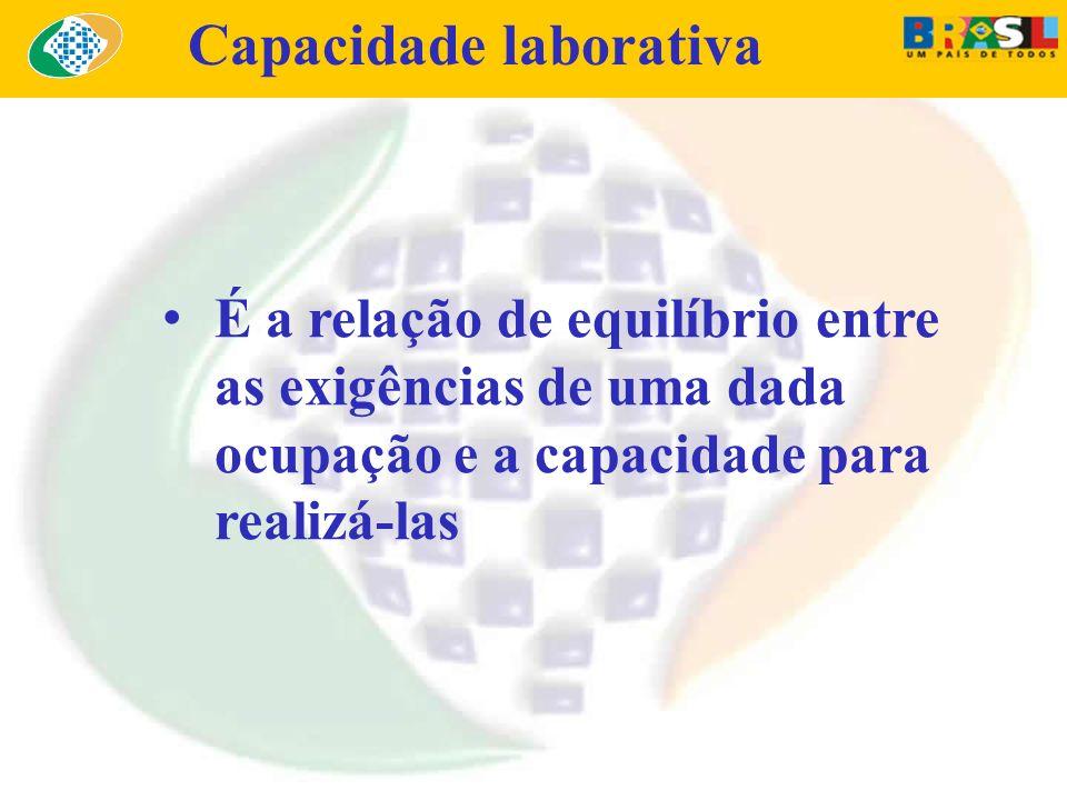 Capacidade laborativa