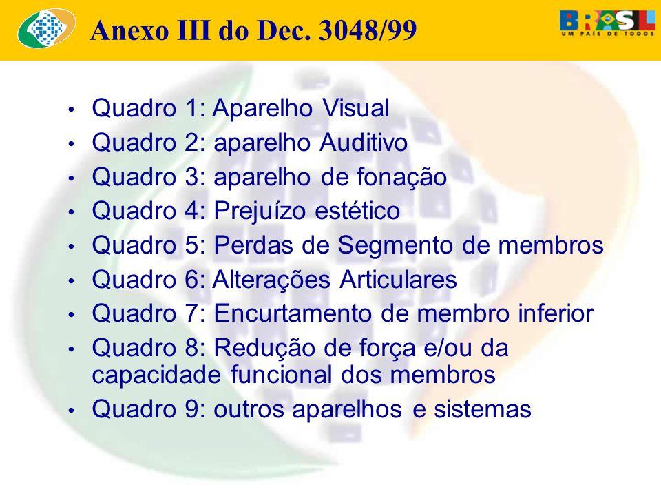 Anexo III do Dec. 3048/99 Quadro 1: Aparelho Visual