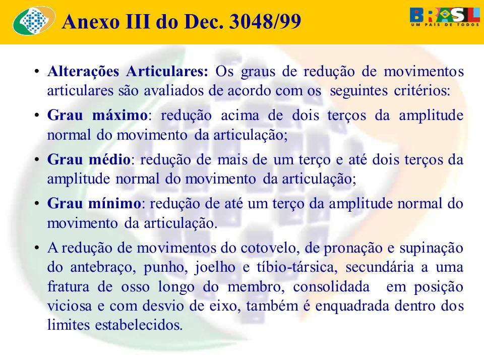 Anexo III do Dec. 3048/99 Alterações Articulares: Os graus de redução de movimentos articulares são avaliados de acordo com os seguintes critérios: