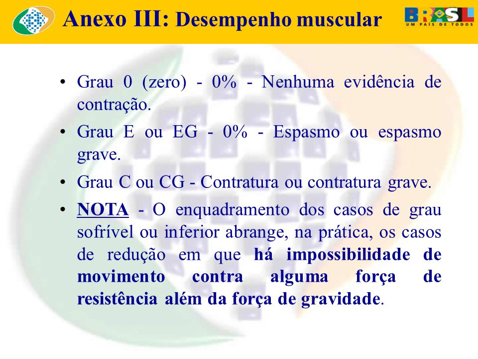 Anexo III: Desempenho muscular