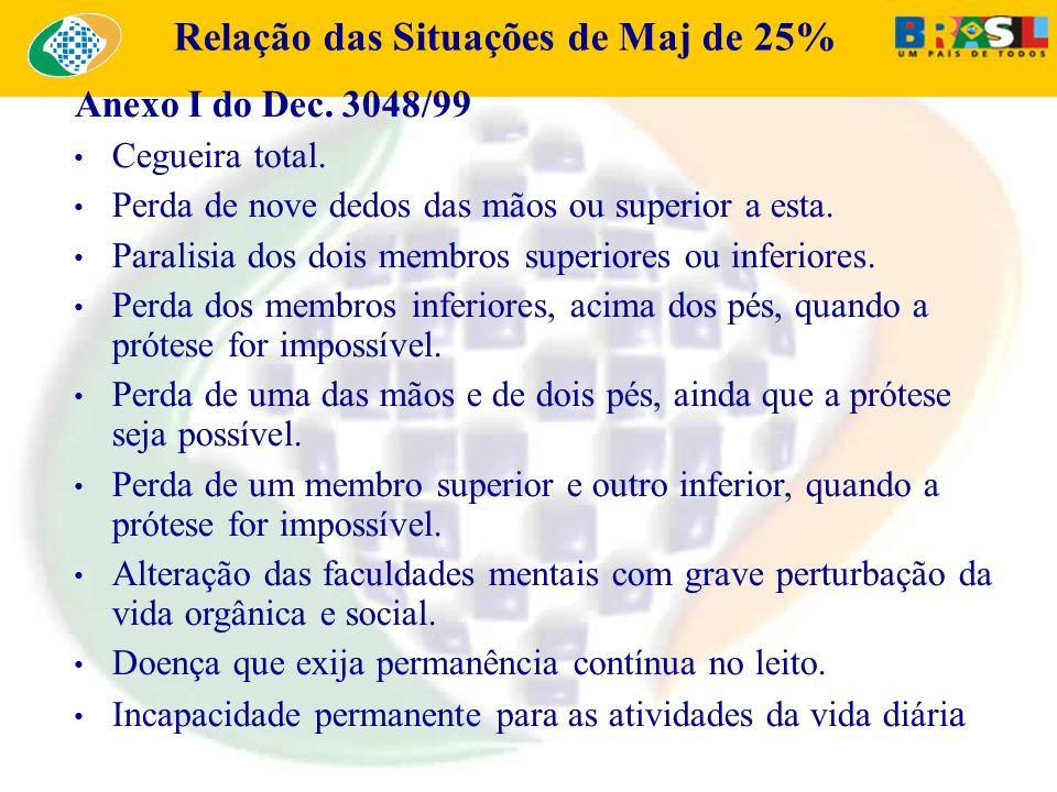 Relação das Situações de Maj de 25%
