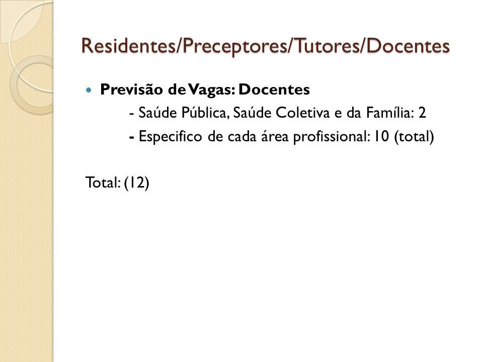 Residentes/Preceptores/Tutores/Docentes