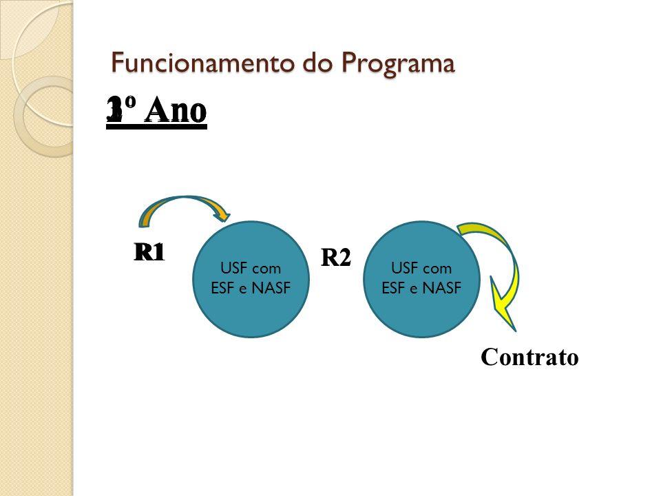 Funcionamento do Programa