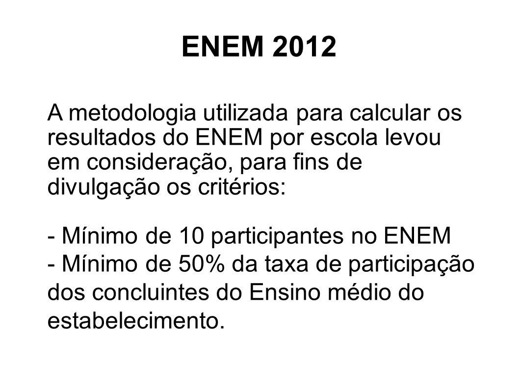 ENEM 2012 o. A metodologia utilizada para calcular os resultados do ENEM por escola levou em consideração, para fins de divulgação os critérios: