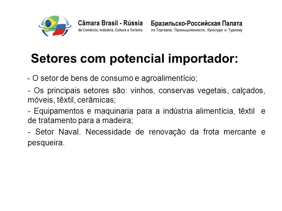 Setores com potencial importador: