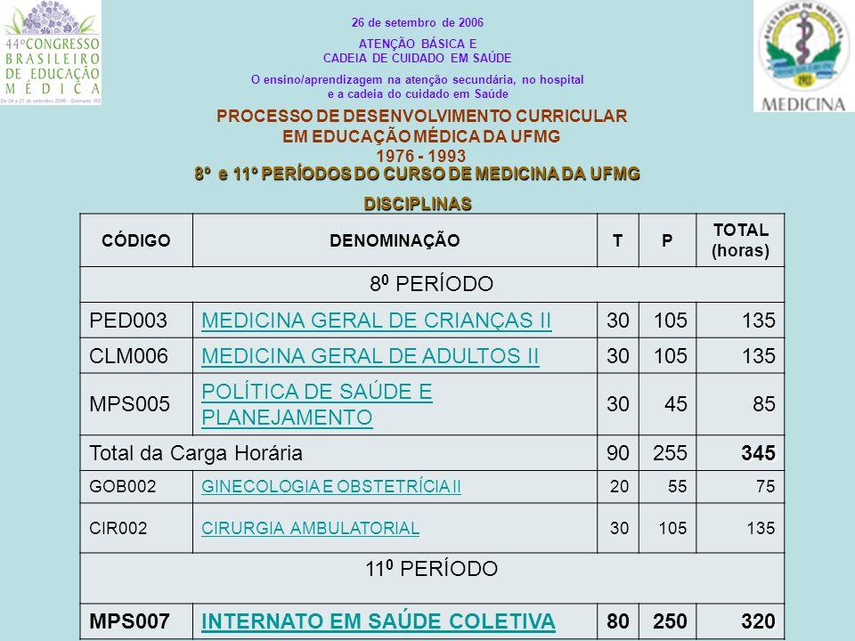 MEDICINA GERAL DE CRIANÇAS II 30 105 135 CLM006