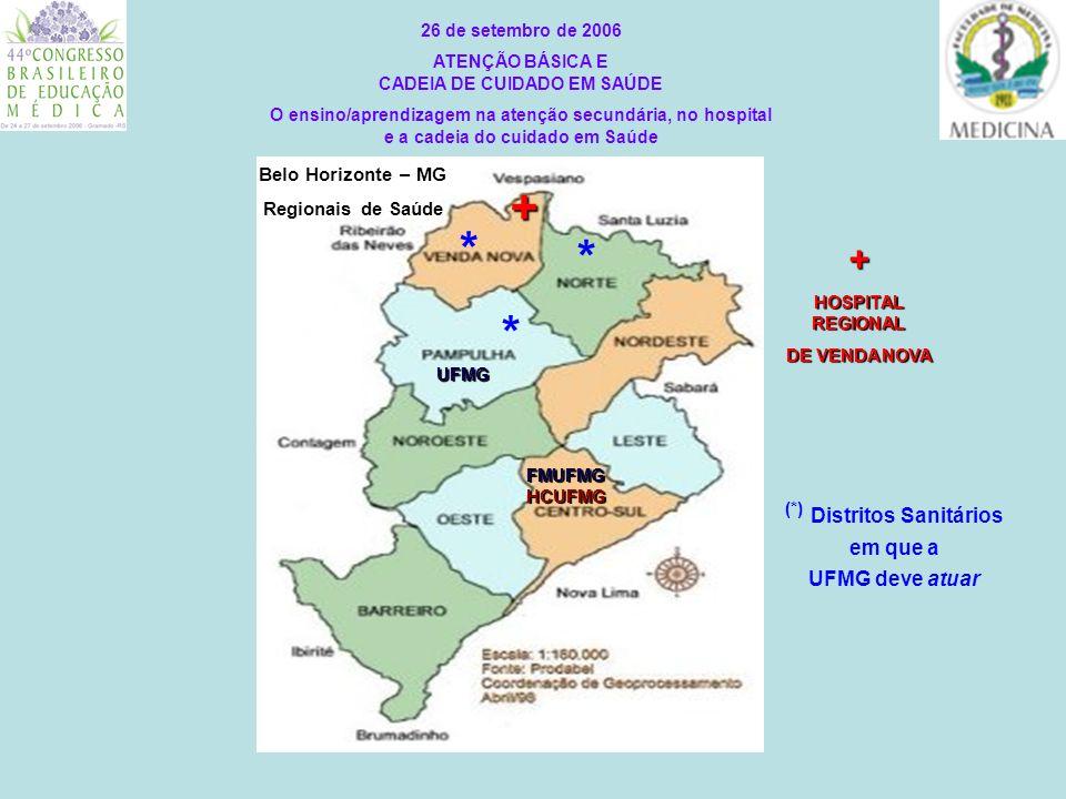 ATENÇÃO BÁSICA E CADEIA DE CUIDADO EM SAÚDE (*) Distritos Sanitários
