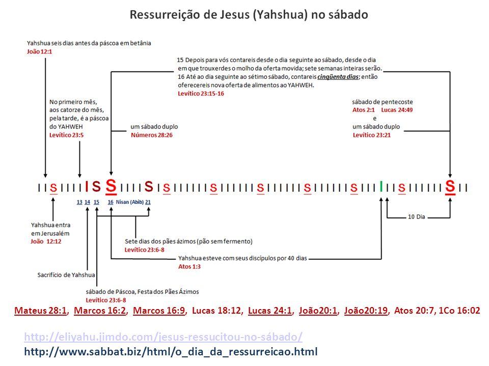 Mateus 28:1, Marcos 16:2, Marcos 16:9, Lucas 18:12, Lucas 24:1, João20:1, João20:19, Atos 20:7, 1Co 16:02