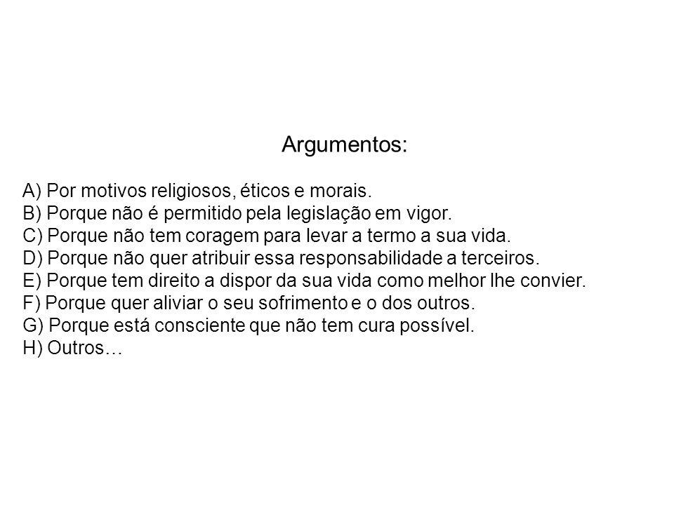 Argumentos: A) Por motivos religiosos, éticos e morais.