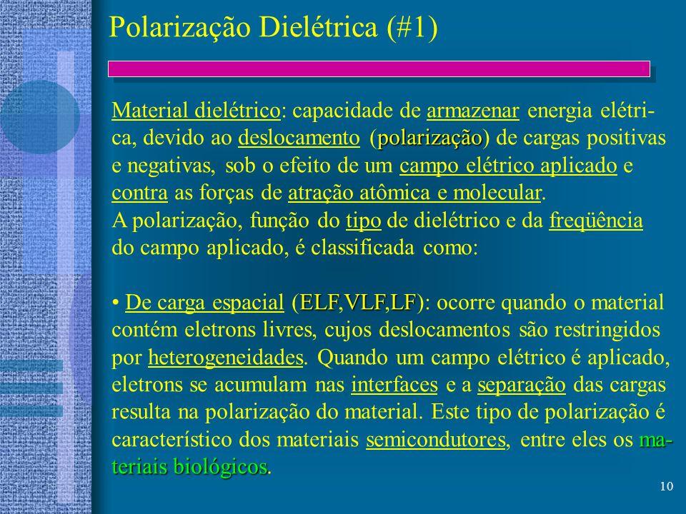 Polarização Dielétrica (#1)