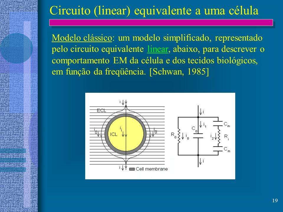 Circuito (linear) equivalente a uma célula