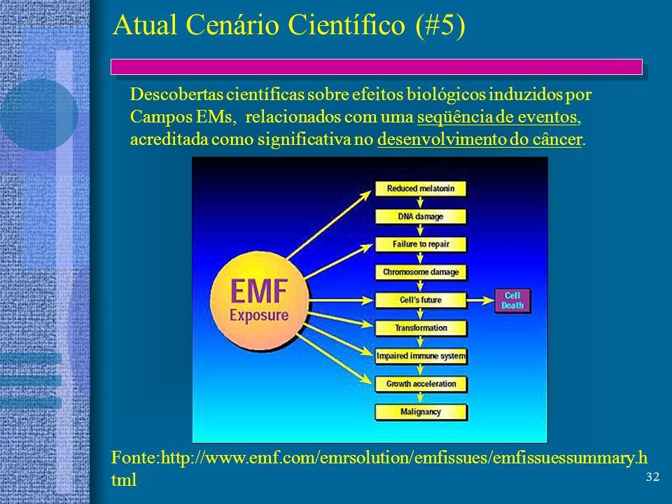 Atual Cenário Científico (#5)