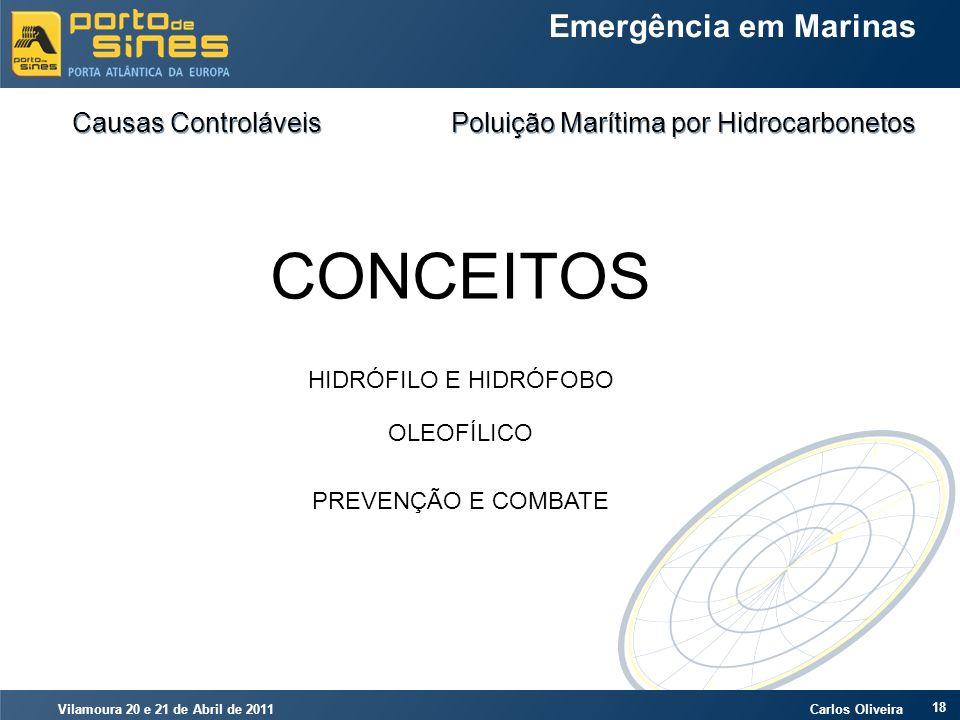 Causas Controláveis Poluição Marítima por Hidrocarbonetos