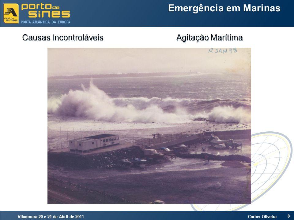 Causas Incontroláveis Agitação Marítima