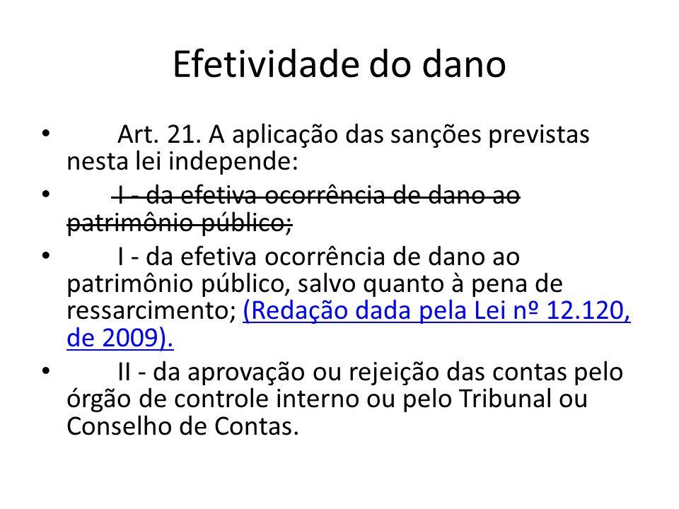 Efetividade do dano Art. 21. A aplicação das sanções previstas nesta lei independe: