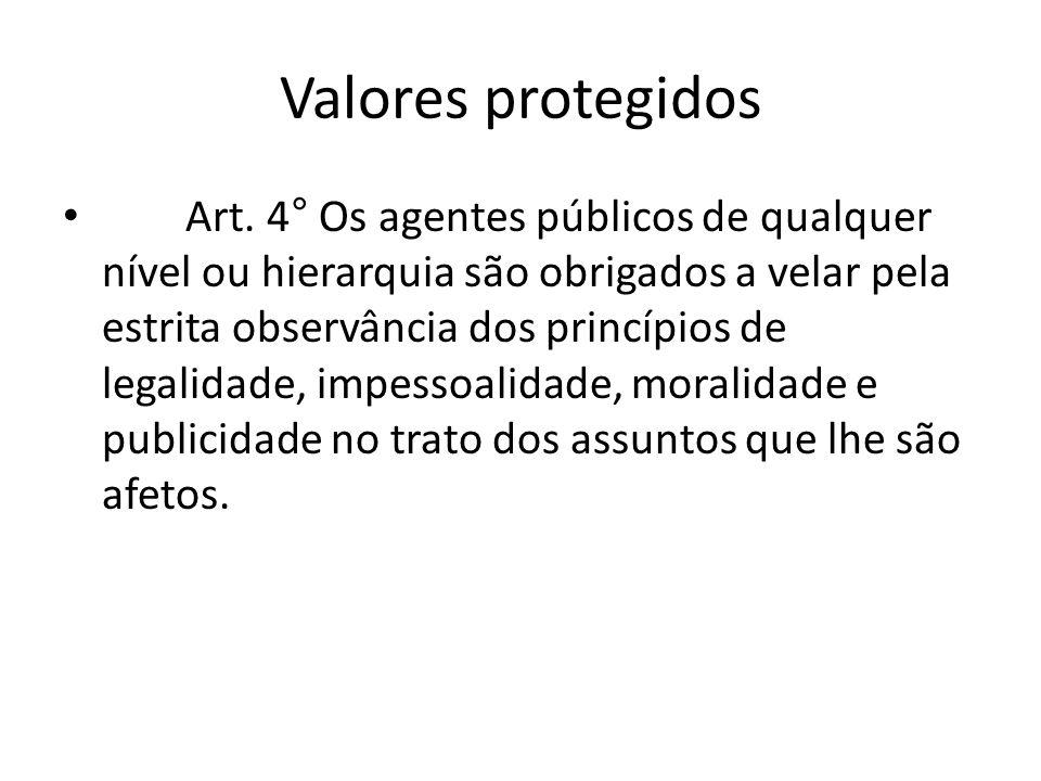 Valores protegidos