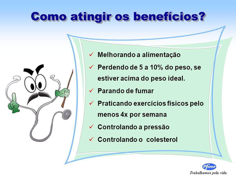 Como atingir os benefícios