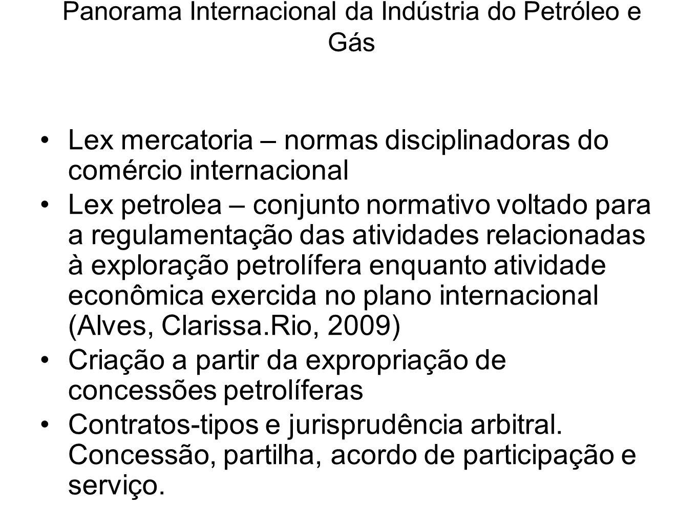 Panorama Internacional da Indústria do Petróleo e Gás