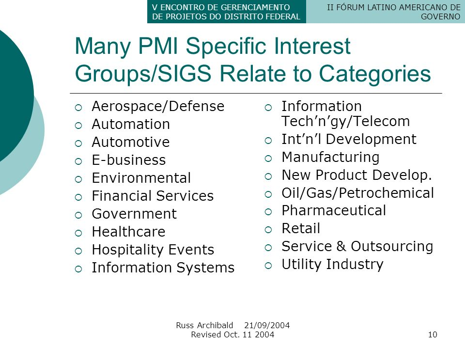 Many PMI Specific Interest Groups/SIGS Relate to Categories