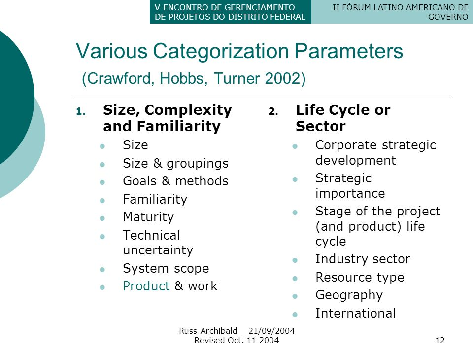 Various Categorization Parameters (Crawford, Hobbs, Turner 2002)