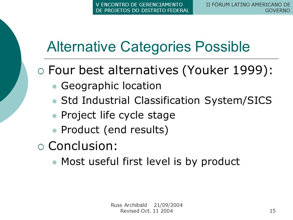 Alternative Categories Possible