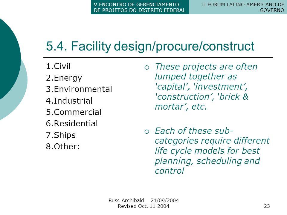 5.4. Facility design/procure/construct