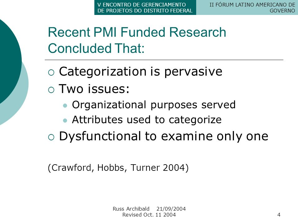 Recent PMI Funded Research Concluded That: