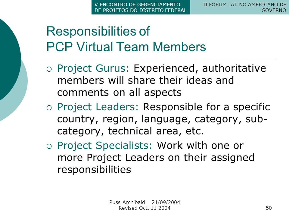 Responsibilities of PCP Virtual Team Members