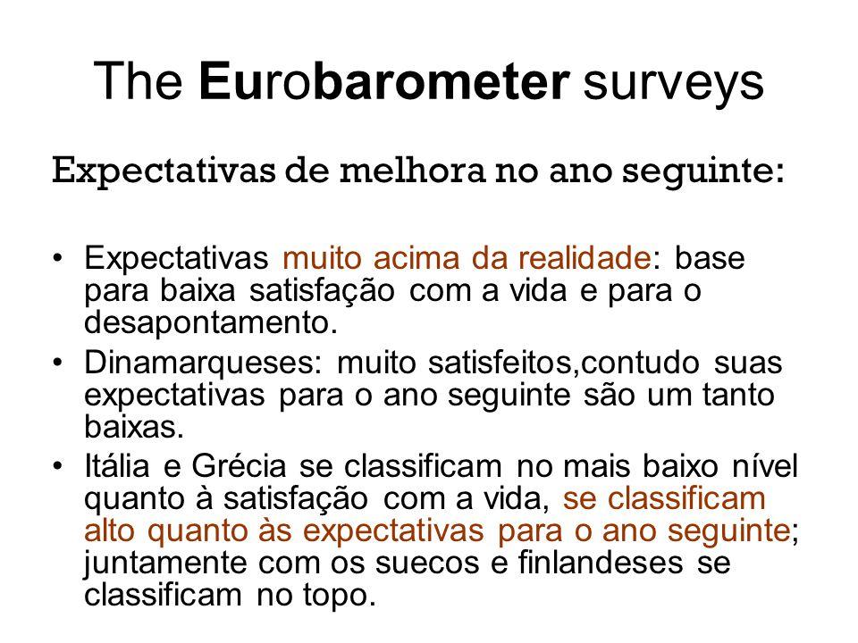 The Eurobarometer surveys