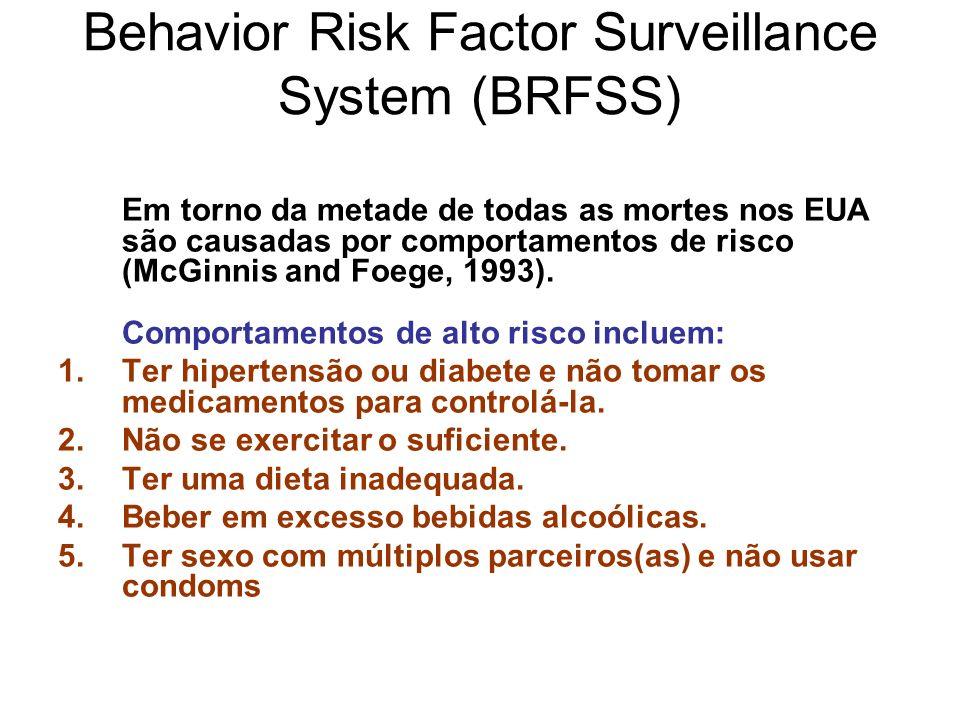 Behavior Risk Factor Surveillance System (BRFSS)