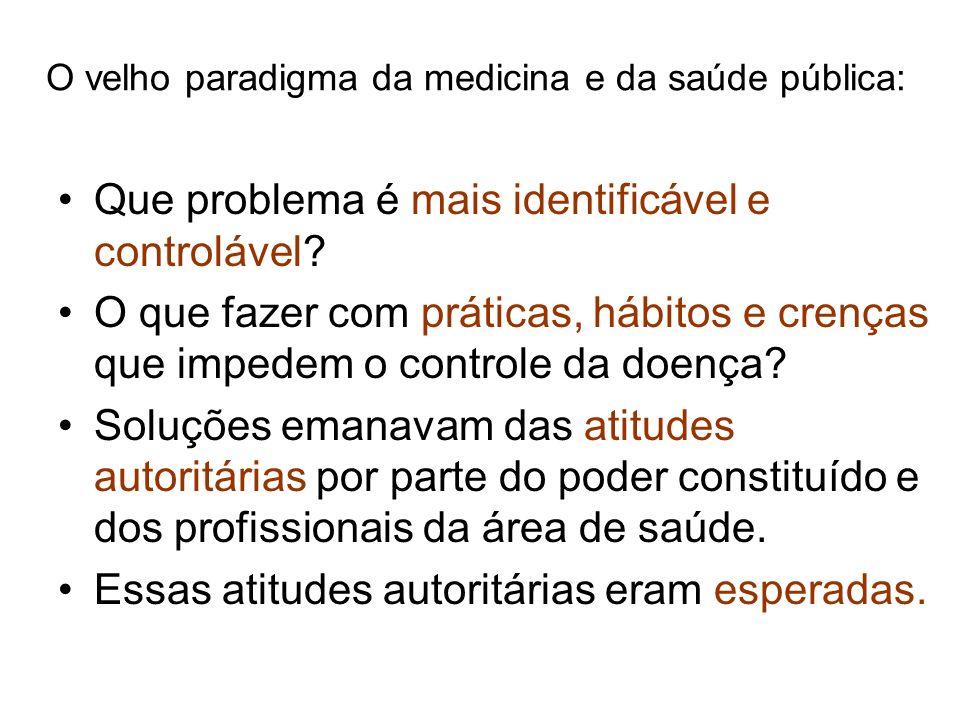 O velho paradigma da medicina e da saúde pública: