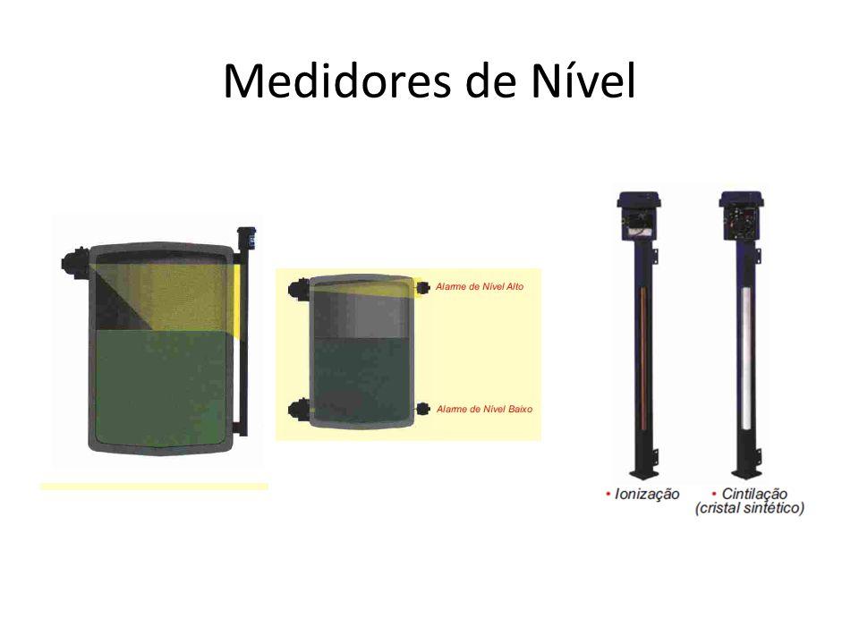 Medidores de Nível