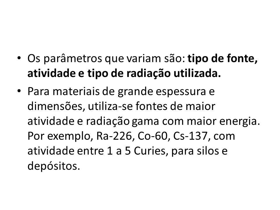 Os parâmetros que variam são: tipo de fonte, atividade e tipo de radiação utilizada.