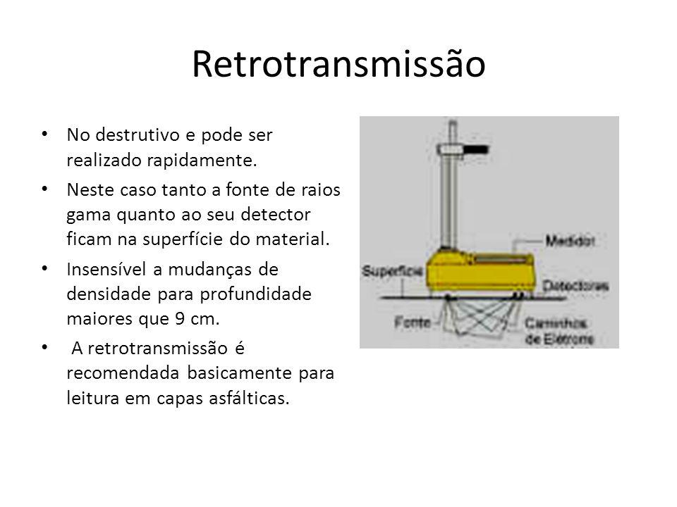 Retrotransmissão No destrutivo e pode ser realizado rapidamente.