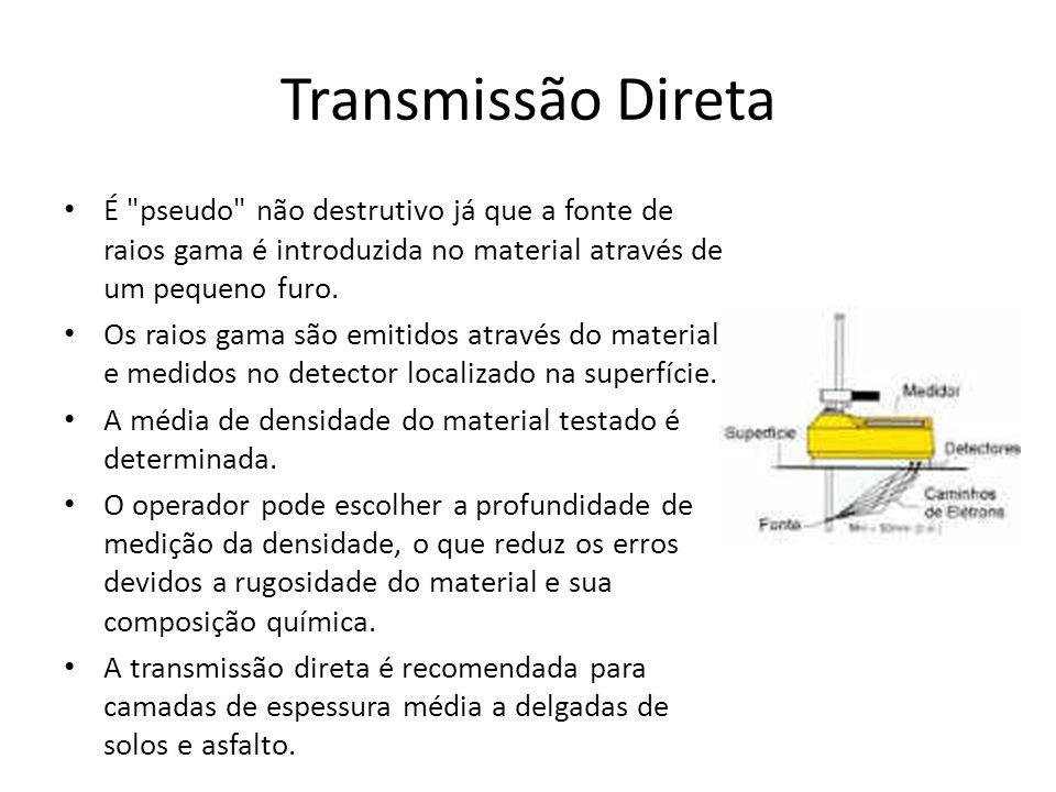 Transmissão Direta É pseudo não destrutivo já que a fonte de raios gama é introduzida no material através de um pequeno furo.