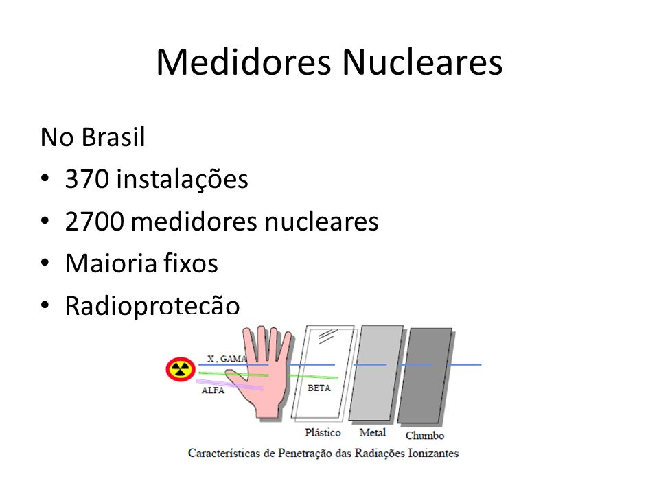 Medidores Nucleares No Brasil 370 instalações 2700 medidores nucleares