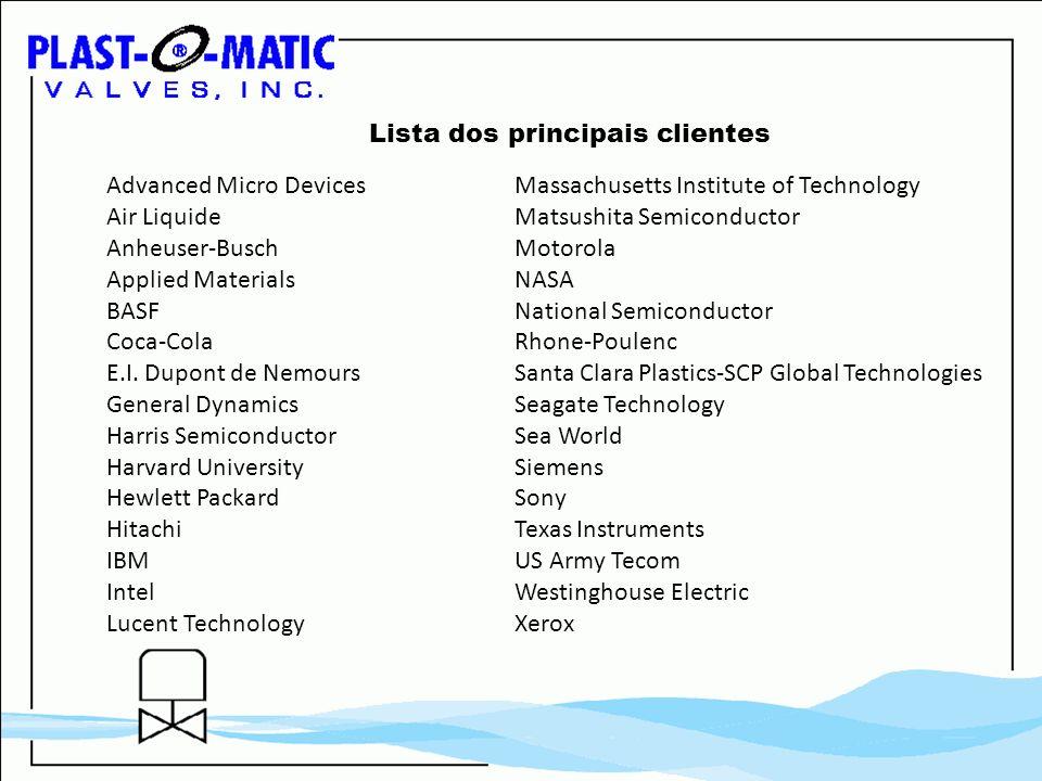 Lista dos principais clientes