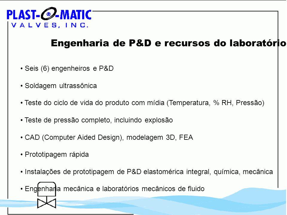 Engenharia de P&D e recursos do laboratório